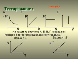 Вариант 1 Задание 5 На каком из рисунков А, Б, В, Г изображен процесс, соотв
