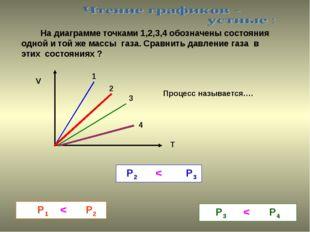 На диаграмме точками 1,2,3,4 обозначены состояния одной и той же массы газа.