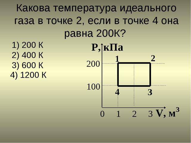 Какова температура идеального газа в точке 2, если в точке 4 она равна 200К?...