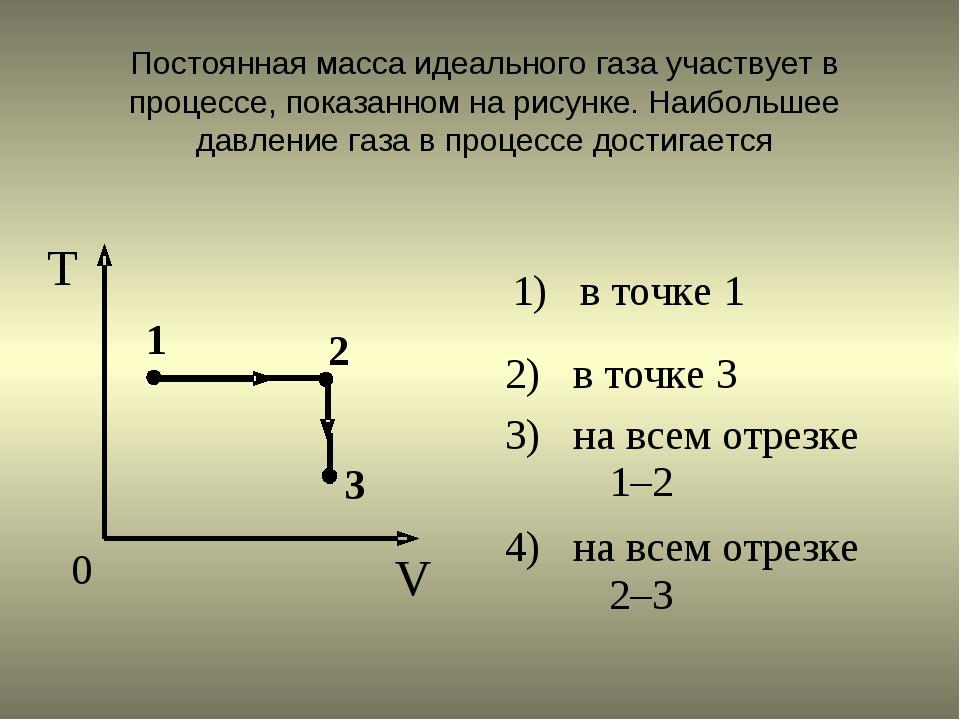 Постоянная масса идеального газа участвует в процессе, показанном на рисунке....
