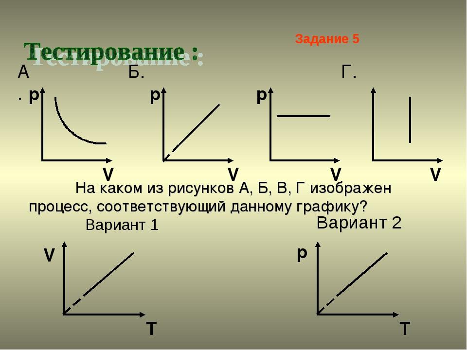 Вариант 1 Задание 5 На каком из рисунков А, Б, В, Г изображен процесс, соотв...