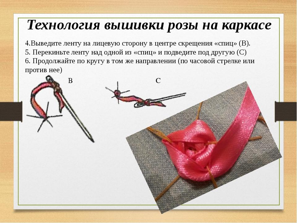 Технология вышивки розы на каркасе 4.Выведите ленту на лицевую сторону в цент...