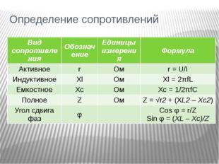 Определение сопротивлений Вид сопротивления Обозначение Единицыизмерения Форм