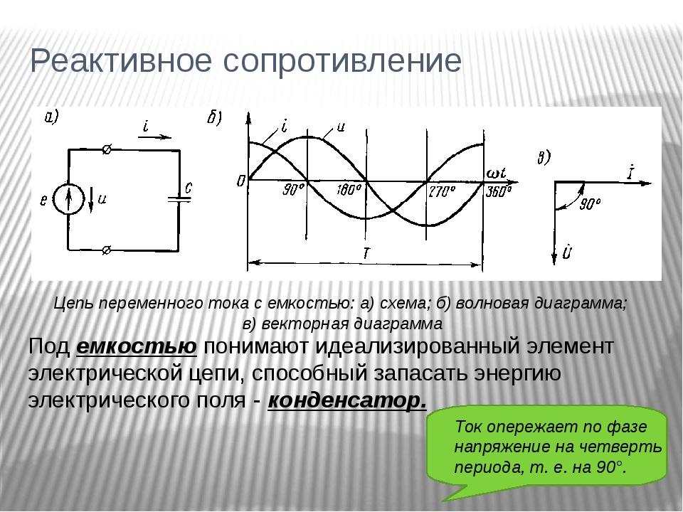 Реактивное сопротивление Цепь переменного тока с емкостью: а) схема; б) волно...