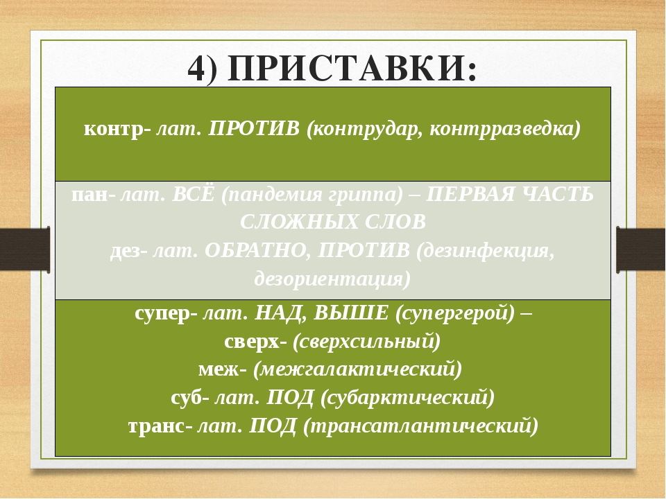 4) ПРИСТАВКИ:  контр-лат. ПРОТИВ(контрудар, контрразведка)  пан-лат. ВСЁ (п...