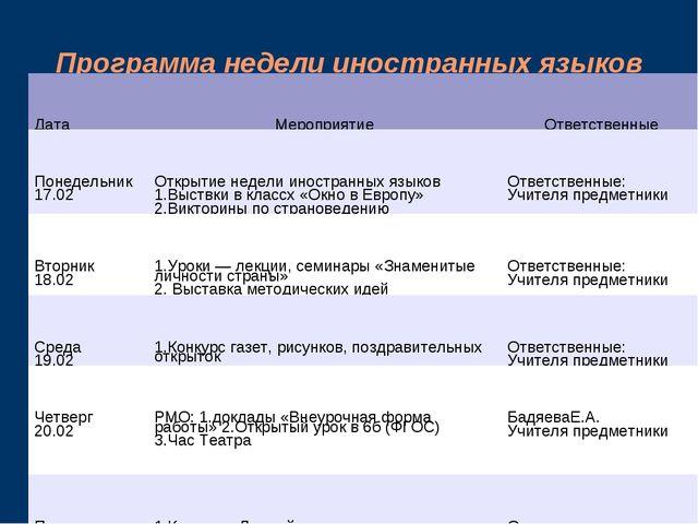 Программа недели иностранных языков ДатаМероприятиеОтветственные Понедельни...