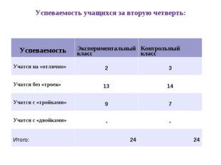 Успеваемость учащихся за вторую четверть: УспеваемостьЭкспериментальный клас
