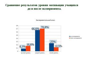 Сравнение результатов уровня мотивации учащихся до и после эксперимента.