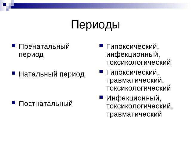 Периоды Пренатальный период Натальный период Постнатальный Гипоксический, инф...