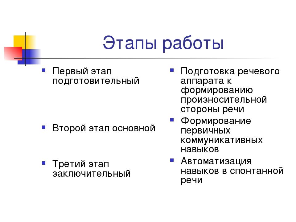 Этапы работы Первый этап подготовительный Второй этап основной Третий этап за...