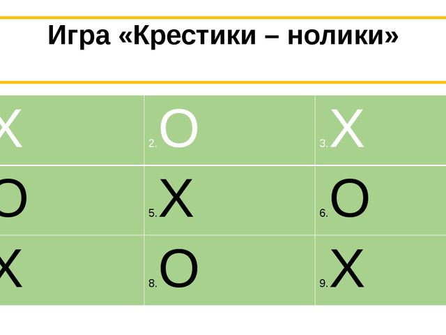 Игра «Крестики – нолики» 1.Х 2.О 3.Х 4.О 5.Х 6.О 7.Х 8.О 9.Х
