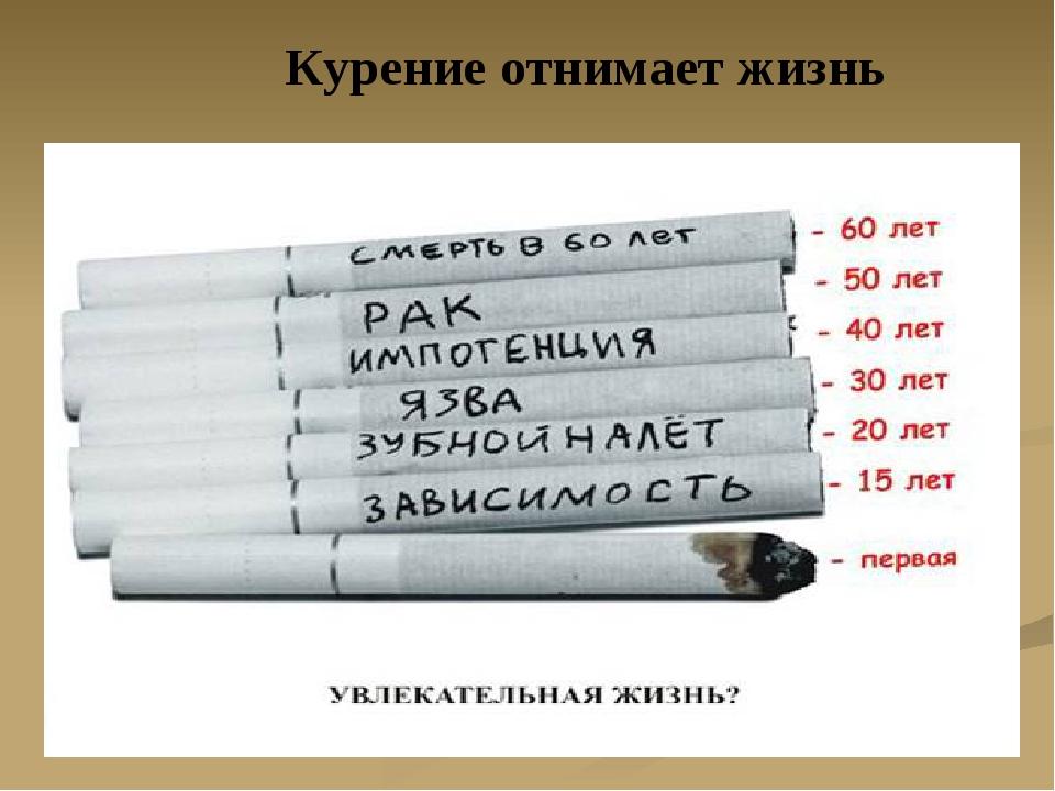 Рисунок сигареты с надписью не курите это вредно легкое