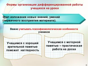 Этап изложения новых знаний, умений (первичного восприятия материала). Формы