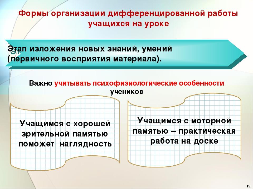 Этап изложения новых знаний, умений (первичного восприятия материала). Формы...