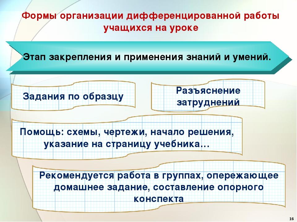 Этап закрепления и применения знаний и умений. Формы организации дифференцир...