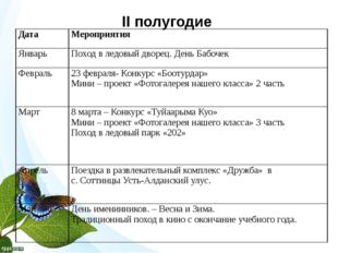 II полугодие Дата Мероприятия Январь Поход в ледовый дворец. День Бабочек Фев