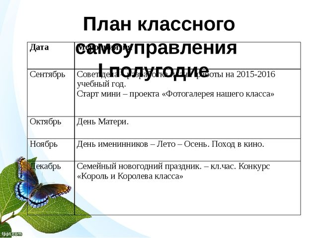 План классного самоуправления I полугодие Дата Мероприятия Сентябрь Совет дел...