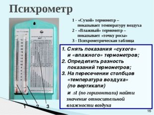Психрометр 1 2 3 1 - «Сухой» термометр – показывает температуру воздуха 2 -