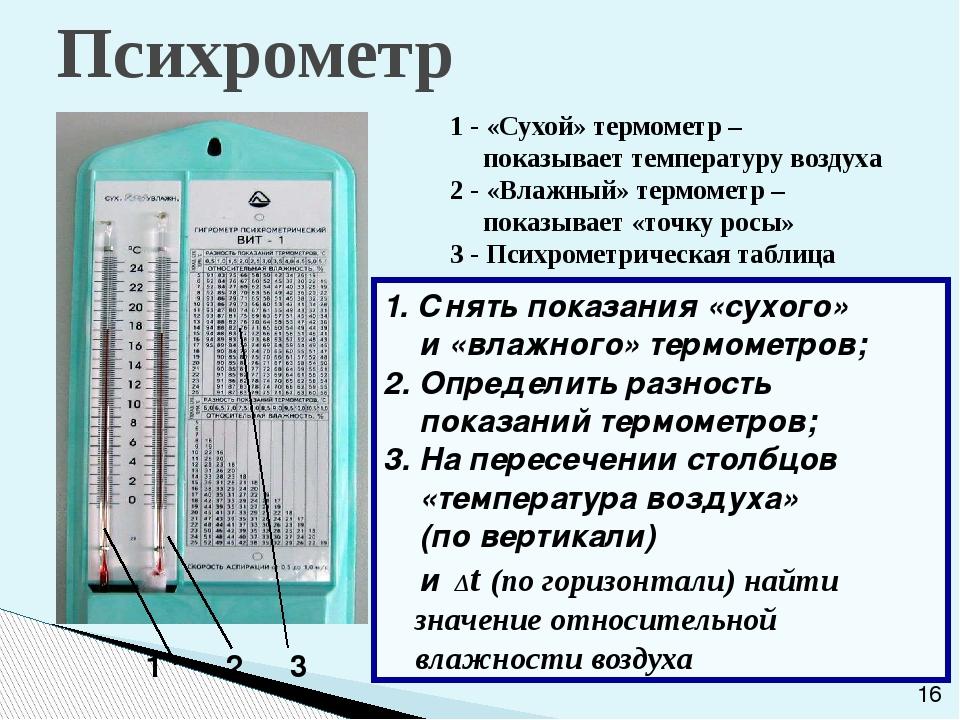 Психрометр 1 2 3 1 - «Сухой» термометр – показывает температуру воздуха 2 -...