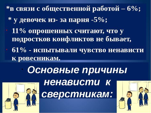 Подлость и предательство- 30%; Подхалимство, наличие у педагогов любимчиков...