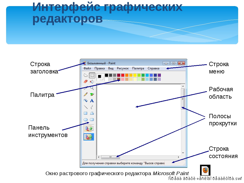 Интерфейс графических редакторов Окно растрового графического редактора Micro...