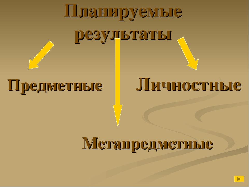 Планируемые результаты Предметные  Личностные    Метапредметн...