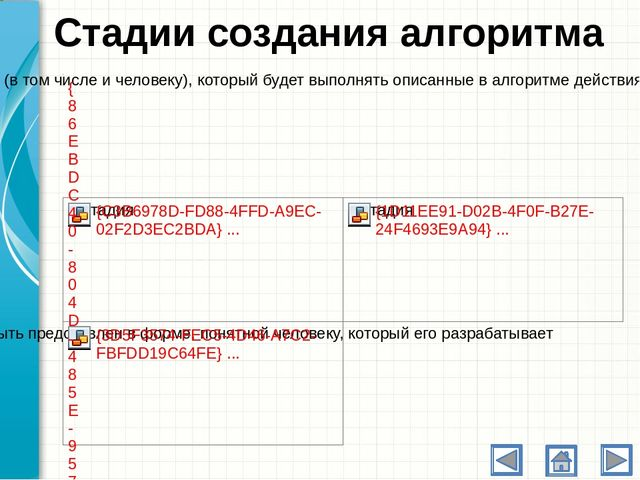 Алгоритмические конструкции Образец заголовка Эмблема организации