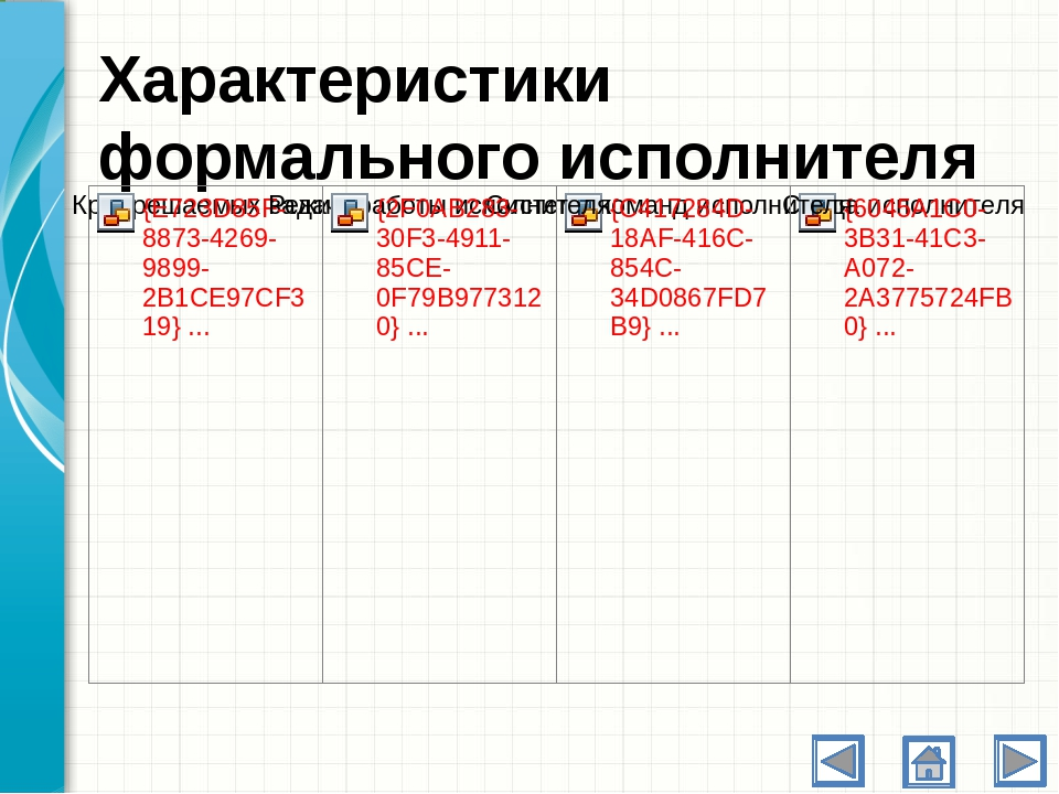 Стадии создания алгоритма Образец заголовка