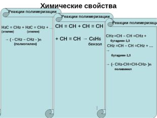 Химические свойства Реакции полимеризации Реакции полимеризации Реакции полим