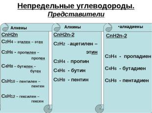 Непредельные углеводороды. Представители Алкены Алкины алкадиены СnН2n С2Н4 –