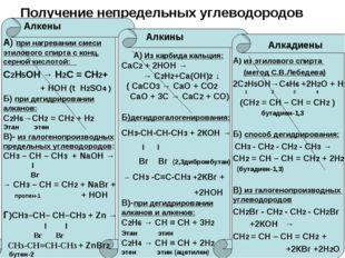 Получение непредельных углеводородов Алкены Алкины Алкадиены А) при нагревани