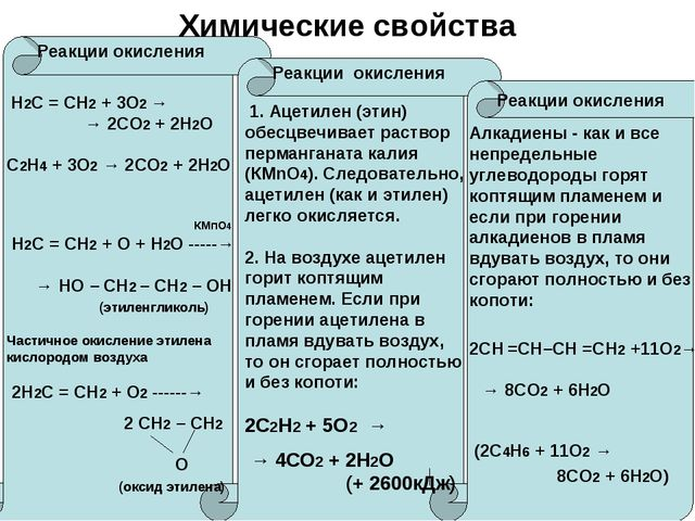 Химические свойства Реакции окисления Реакции окисления Реакции окисления Н2С...