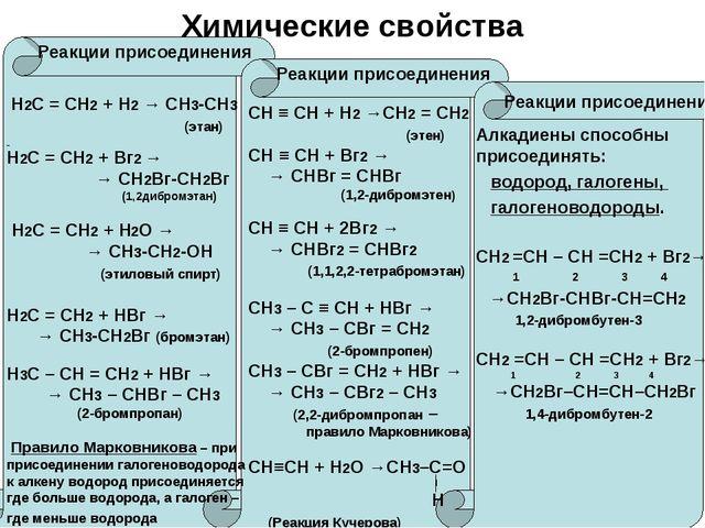 Химические свойства Реакции присоединения Реакции присоединения Реакции присо...