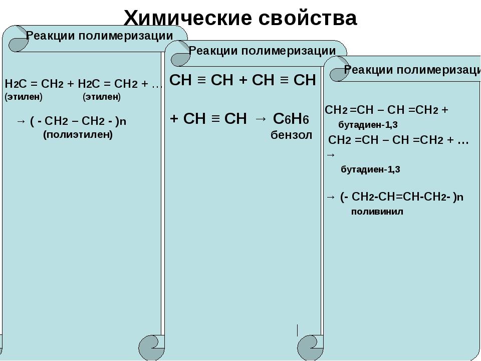 Химические свойства Реакции полимеризации Реакции полимеризации Реакции полим...