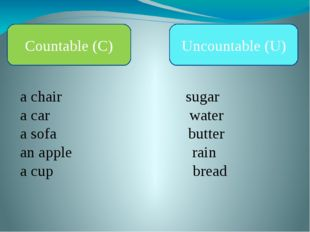 Countable (C) Uncountable (U) a chair sugar a car water a sofa butter an appl