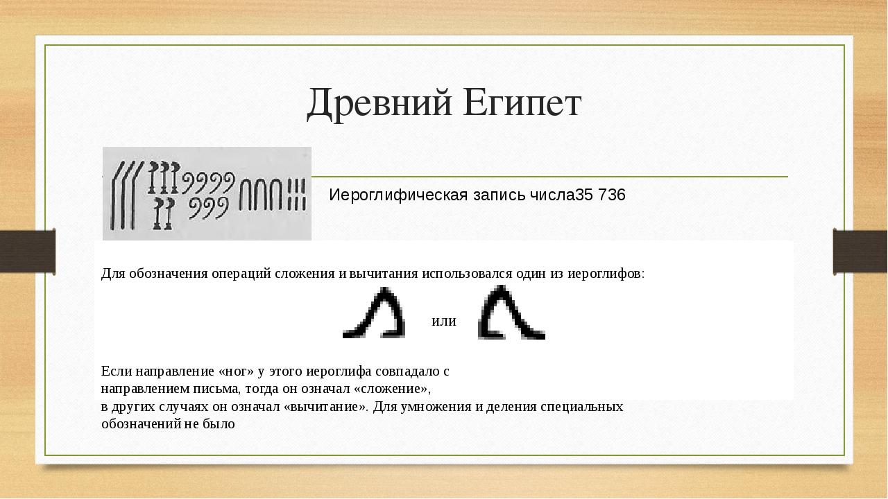 Древний Египет Иероглифическая запись числа35736 Для обозначения операций сл...