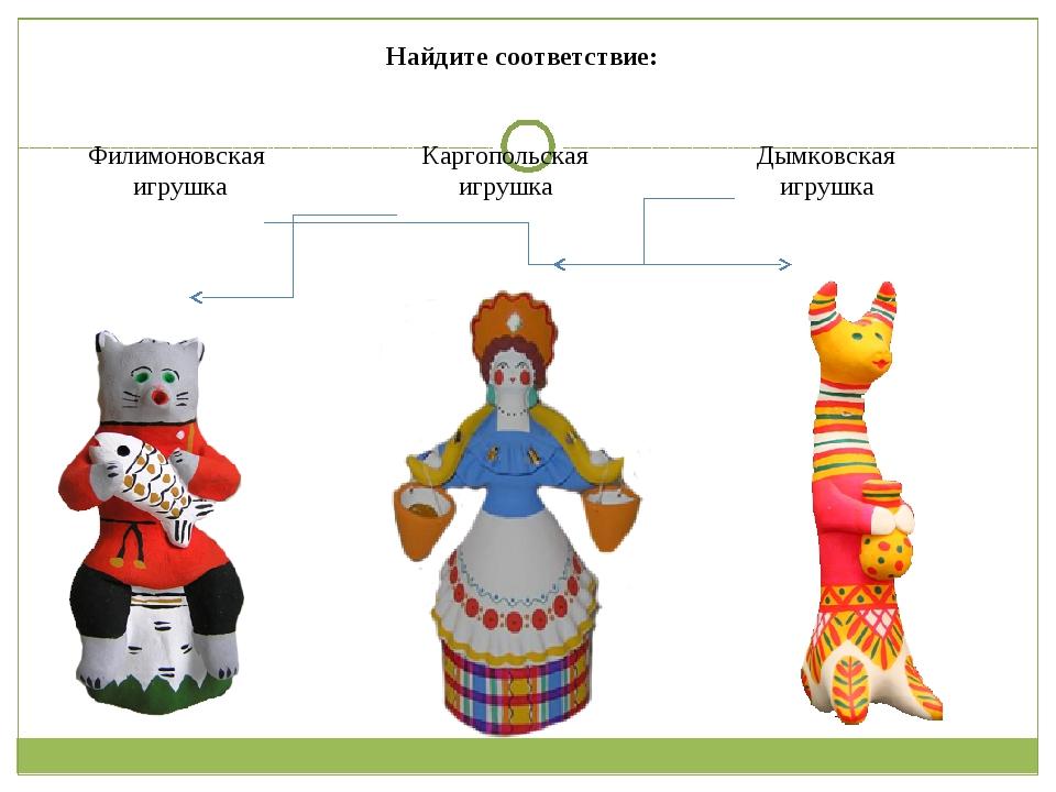 Найдите соответствие: Филимоновская игрушка Каргопольская игрушка Дымковская...