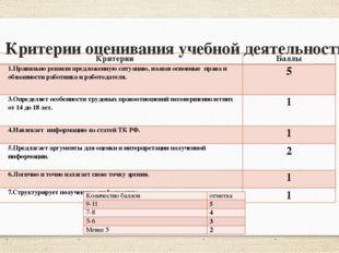 Критерии оценивания учебной деятельности. Критерии Баллы 1.Правильно решили п