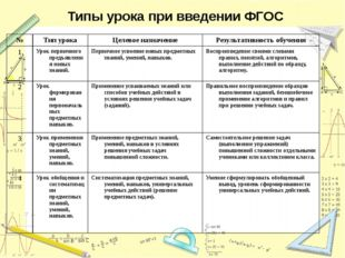 Типы урока при введении ФГОС № Тип урока Целевое назначение Результативность