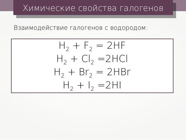 Химические свойства галогенов Взаимодействие галогенов с водородом: Н2 + F2 =...