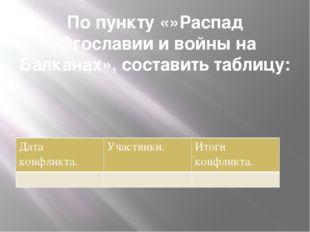 По пункту «»Распад Югославии и войны на Балканах», составить таблицу: Дата ко