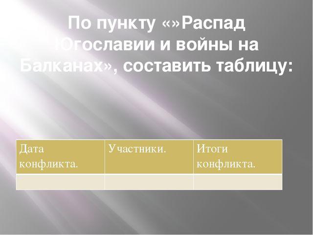 По пункту «»Распад Югославии и войны на Балканах», составить таблицу: Дата ко...