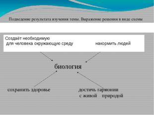 Подведение результата изучения темы. Выражение решения в виде схемы схемы. С