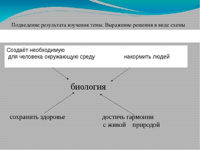 Подведение результата изучения темы. Выражение решения в виде схемы схемы. С...