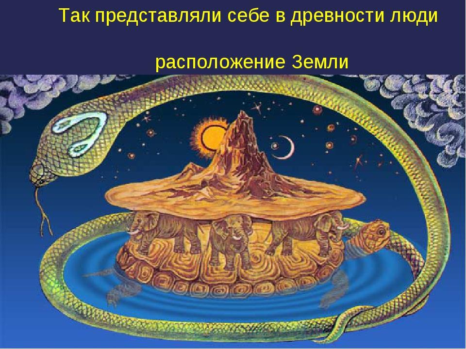 Так представляли себе в древности люди расположение Земли