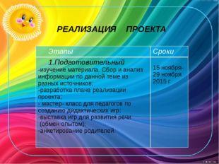 РЕАЛИЗАЦИЯ ПРОЕКТА Этапы Сроки 1.Подготовительный -изучение материала. Сбор и