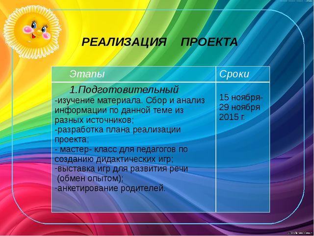 РЕАЛИЗАЦИЯ ПРОЕКТА Этапы Сроки 1.Подготовительный -изучение материала. Сбор и...