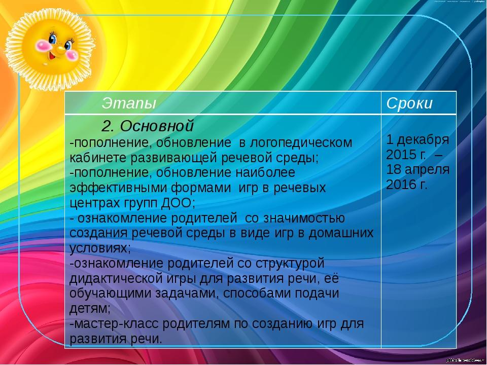 Этапы Сроки 2. Основной -пополнение, обновление в логопедическом кабинете раз...