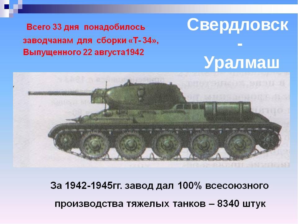 Свердловск - Уралмаш
