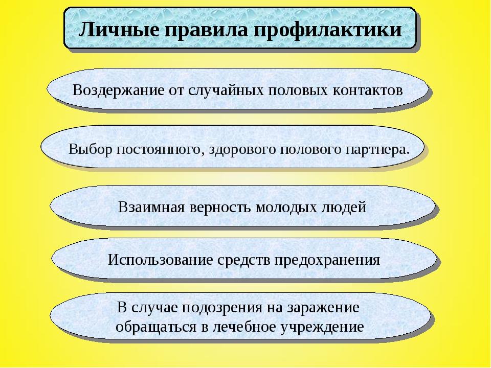 Личные правила профилактики Воздержание от случайных половых контактов Взаимн...